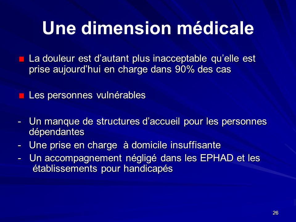 26 Une dimension médicale La douleur est dautant plus inacceptable quelle est prise aujourdhui en charge dans 90% des cas Les personnes vulnérables -U
