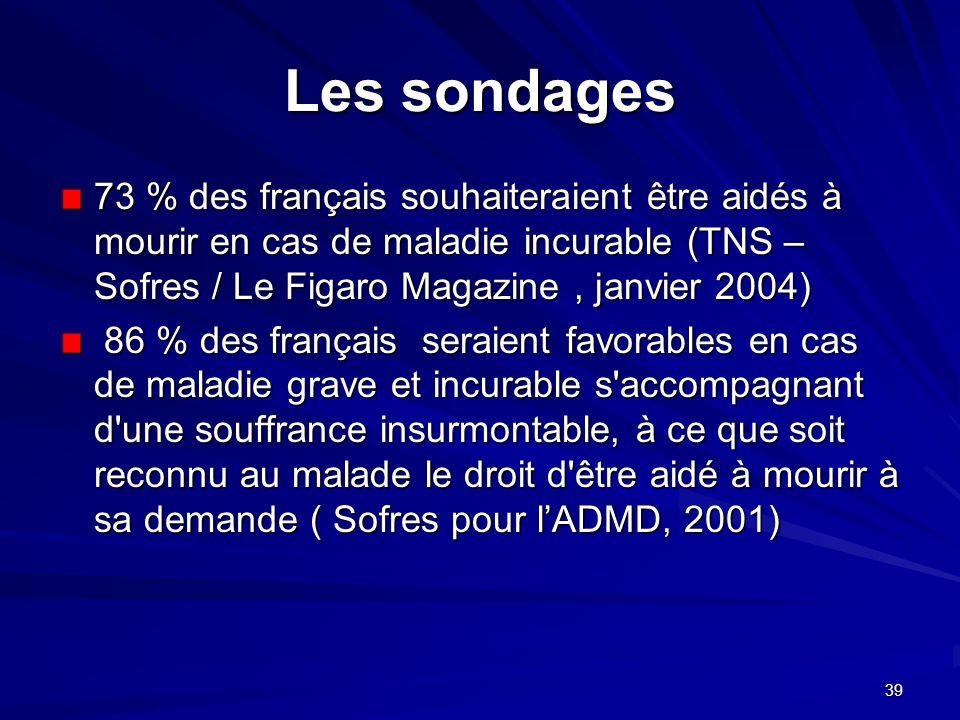 39 Les sondages 73 % des français souhaiteraient être aidés à mourir en cas de maladie incurable (TNS – Sofres / Le Figaro Magazine, janvier 2004) 86
