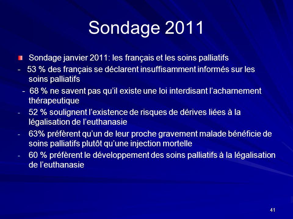 41 Sondage 2011 Sondage janvier 2011: les français et les soins palliatifs - 53 % des français se déclarent insuffisamment informés sur les soins pall