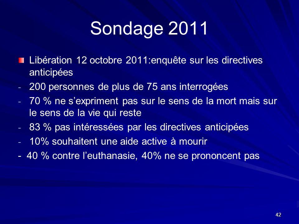 42 Sondage 2011 Libération 12 octobre 2011:enquête sur les directives anticipées - - 200 personnes de plus de 75 ans interrogées - - 70 % ne sexprimen
