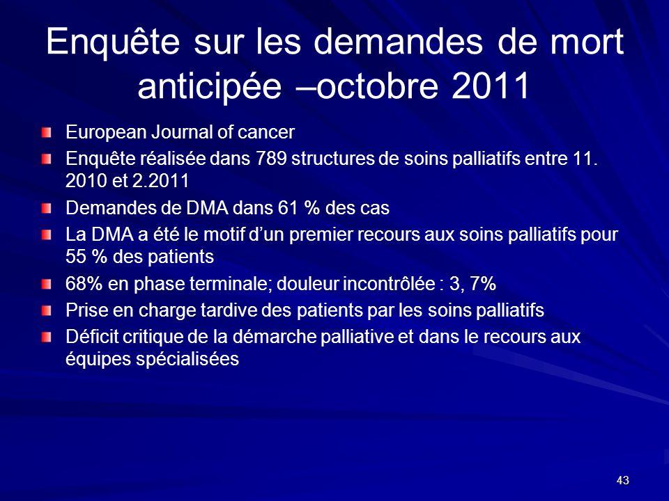 43 Enquête sur les demandes de mort anticipée –octobre 2011 European Journal of cancer Enquête réalisée dans 789 structures de soins palliatifs entre