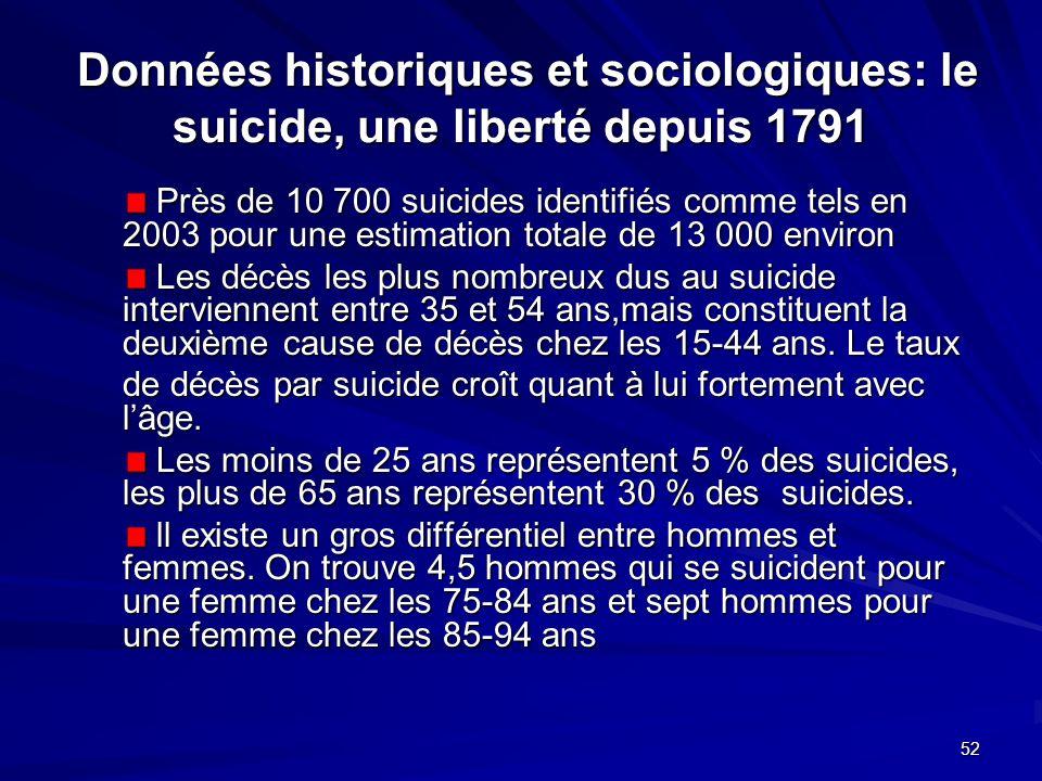 52 Données historiques et sociologiques: le suicide, une liberté depuis 1791 Données historiques et sociologiques: le suicide, une liberté depuis 1791