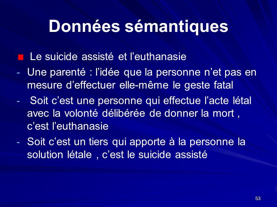 53 Données sémantiques Le suicide assisté et leuthanasie - - Une parenté : lidée que la personne net pas en mesure deffectuer elle-même le geste fatal