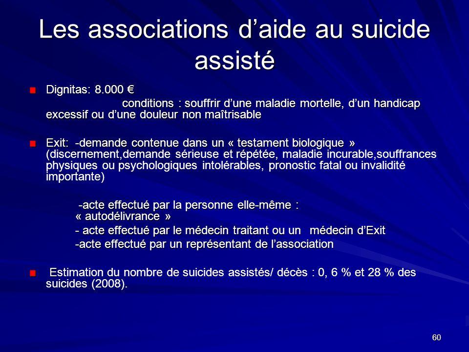 60 Les associations daide au suicide assisté Dignitas: 8.000 Dignitas: 8.000 conditions : souffrir dune maladie mortelle, dun handicap excessif ou dun