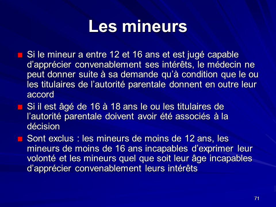 71 Les mineurs Si le mineur a entre 12 et 16 ans et est jugé capable dapprécier convenablement ses intérêts, le médecin ne peut donner suite à sa dema