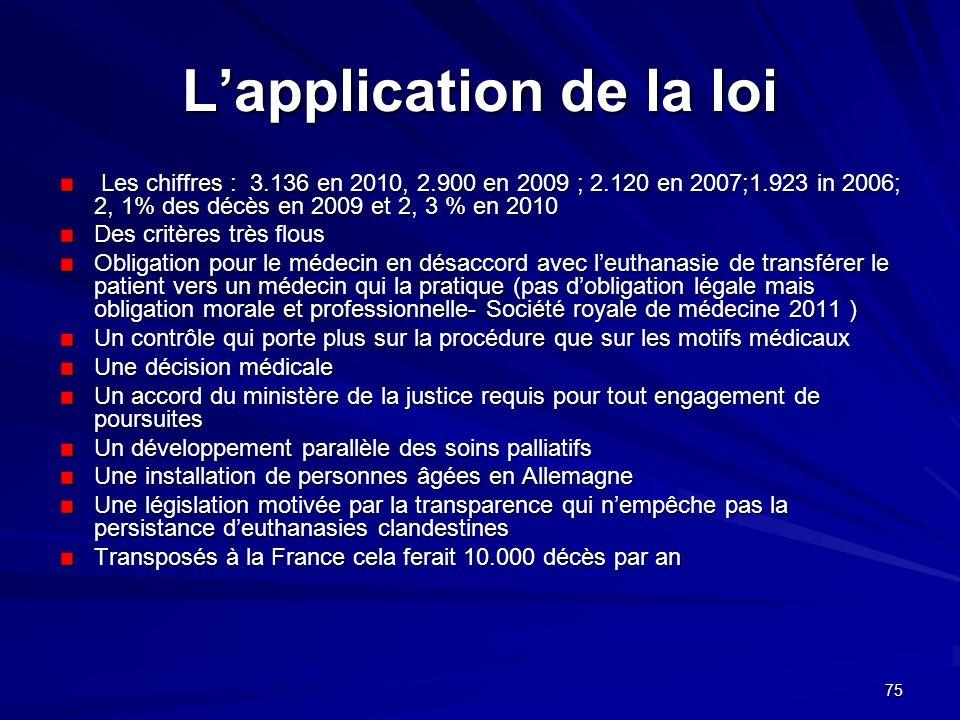 75 Lapplication de la loi Les chiffres : 3.136 en 2010, 2.900 en 2009 ; 2.120 en 2007;1.923 in 2006; 2, 1% des décès en 2009 et 2, 3 % en 2010 Les chi