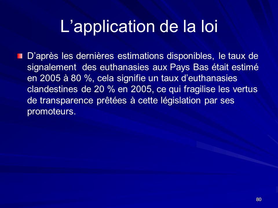 80 Lapplication de la loi Daprès les dernières estimations disponibles, le taux de signalement des euthanasies aux Pays Bas était estimé en 2005 à 80