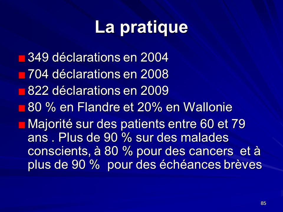 85 La pratique 349 déclarations en 2004 704 déclarations en 2008 822 déclarations en 2009 80 % en Flandre et 20% en Wallonie Majorité sur des patients