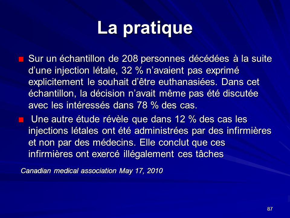 87 La pratique Sur un échantillon de 208 personnes décédées à la suite dune injection létale, 32 % navaient pas exprimé explicitement le souhait dêtre