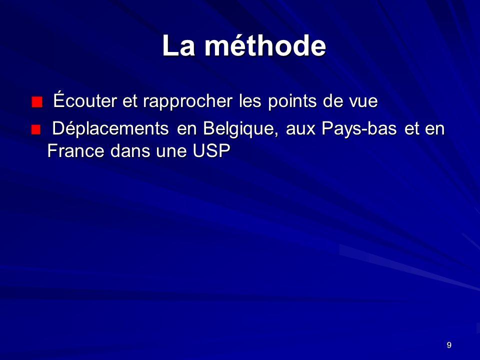 9 La méthode La méthode Écouter et rapprocher les points de vue Écouter et rapprocher les points de vue Déplacements en Belgique, aux Pays-bas et en F