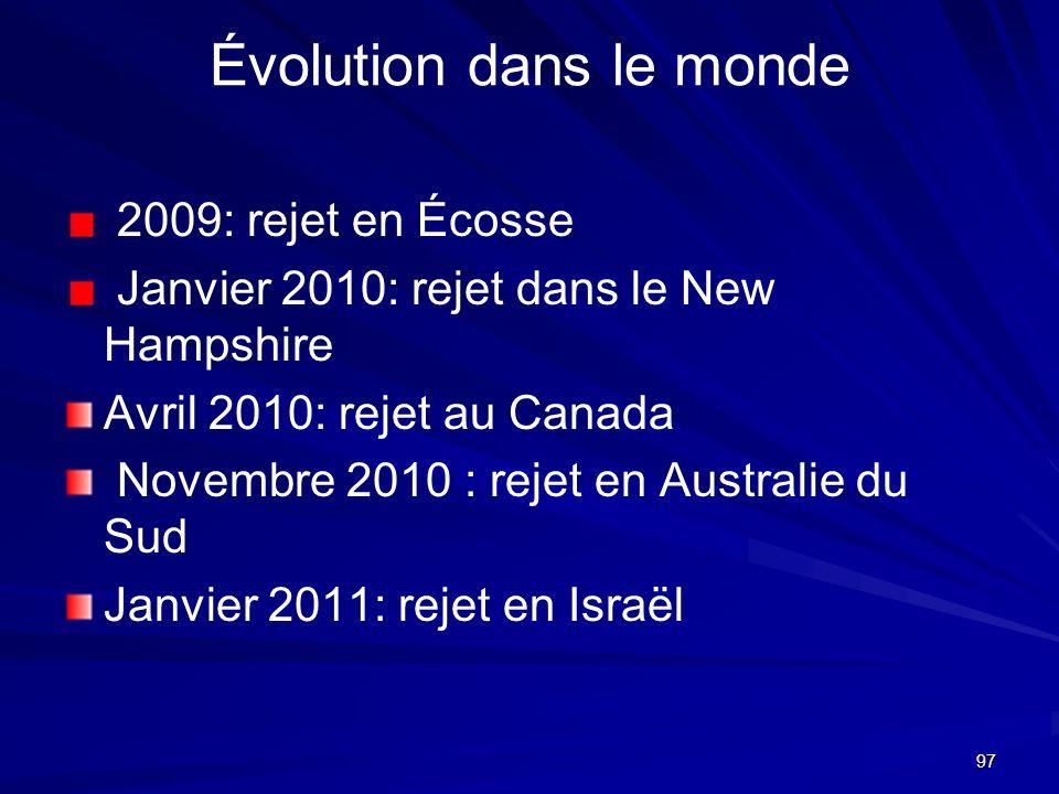 97 Évolution dans le monde 2009: rejet en Écosse Janvier 2010: rejet dans le New Hampshire Avril 2010: rejet au Canada Novembre 2010 : rejet en Austra
