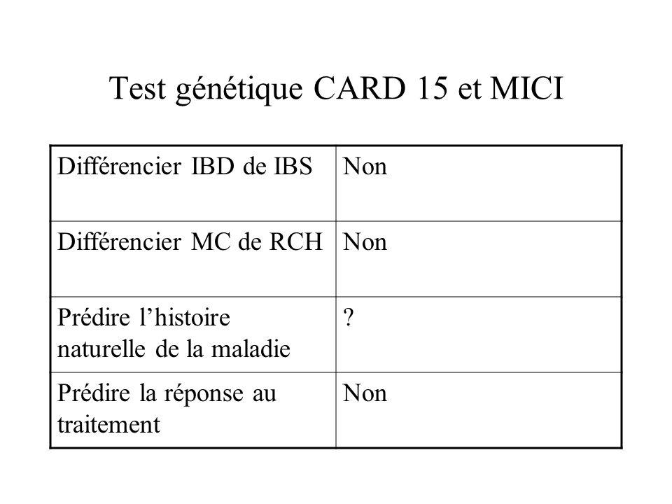 Test génétique CARD 15 et MICI Différencier IBD de IBSNon Différencier MC de RCHNon Prédire lhistoire naturelle de la maladie ? Prédire la réponse au