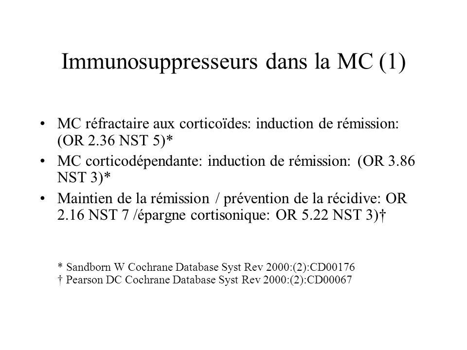 Immunosuppresseurs dans la MC (1) MC réfractaire aux corticoïdes: induction de rémission: (OR 2.36 NST 5)* MC corticodépendante: induction de rémissio