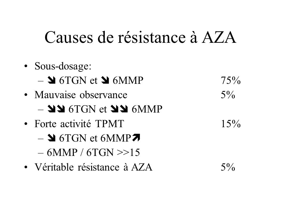Causes de résistance à AZA Sous-dosage: – 6TGN et 6MMP 75% Mauvaise observance5% – 6TGN et 6MMP Forte activité TPMT15% – 6TGN et 6MMP –6MMP / 6TGN >>1