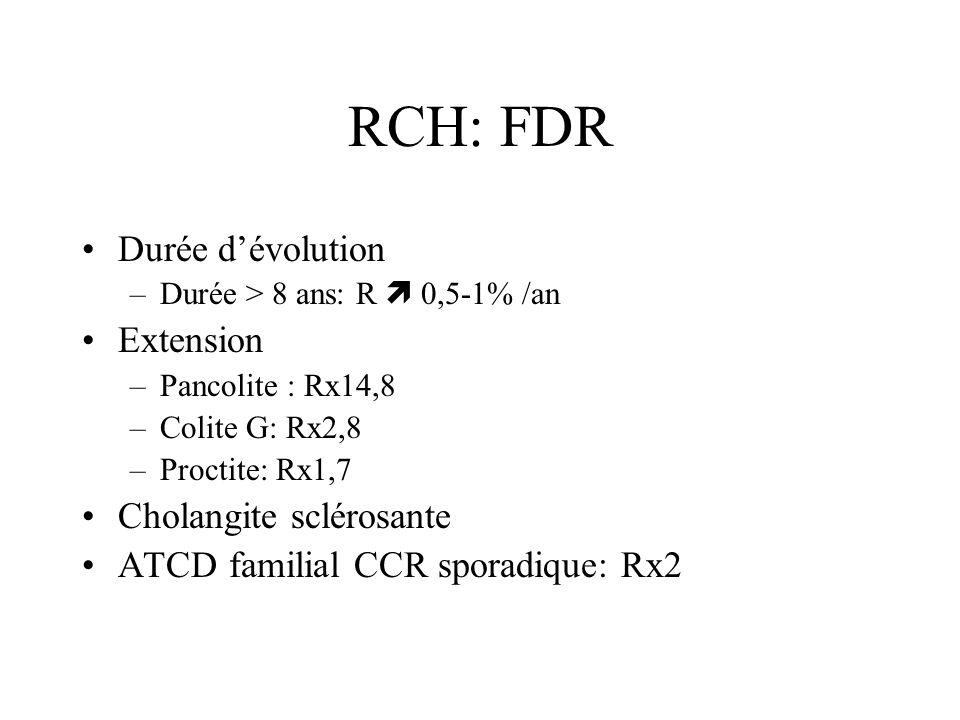 RCH: FDR Durée dévolution –Durée > 8 ans: R 0,5-1% /an Extension –Pancolite : Rx14,8 –Colite G: Rx2,8 –Proctite: Rx1,7 Cholangite sclérosante ATCD fam