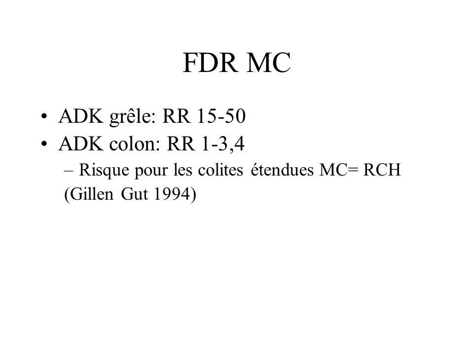 FDR MC ADK grêle: RR 15-50 ADK colon: RR 1-3,4 –Risque pour les colites étendues MC= RCH (Gillen Gut 1994)