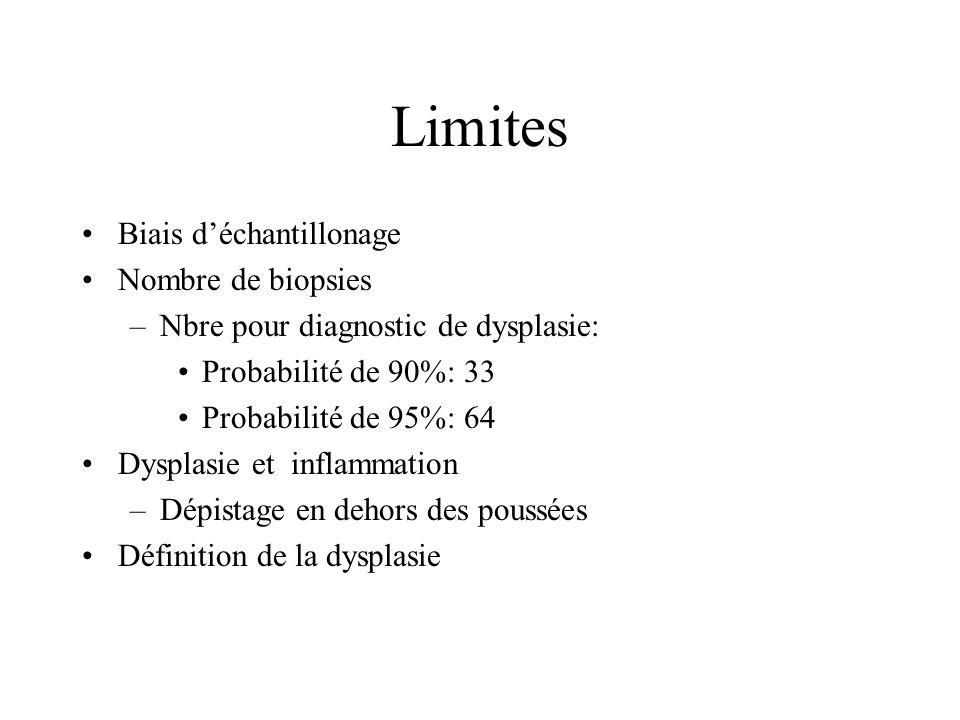 Limites Biais déchantillonage Nombre de biopsies –Nbre pour diagnostic de dysplasie: Probabilité de 90%: 33 Probabilité de 95%: 64 Dysplasie et inflam