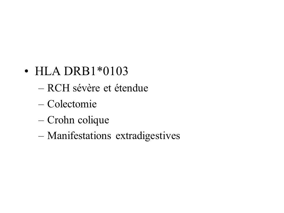 HLA DRB1*0103 –RCH sévère et étendue –Colectomie –Crohn colique –Manifestations extradigestives