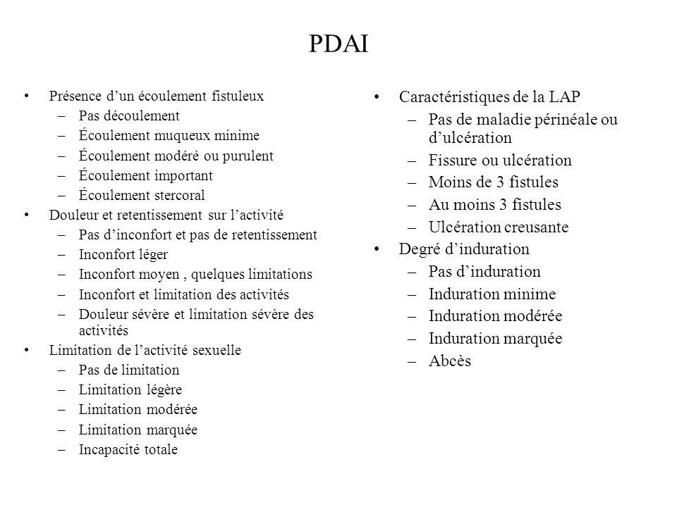PDAI Présence dun écoulement fistuleux –Pas découlement –Écoulement muqueux minime –Écoulement modéré ou purulent –Écoulement important –Écoulement st