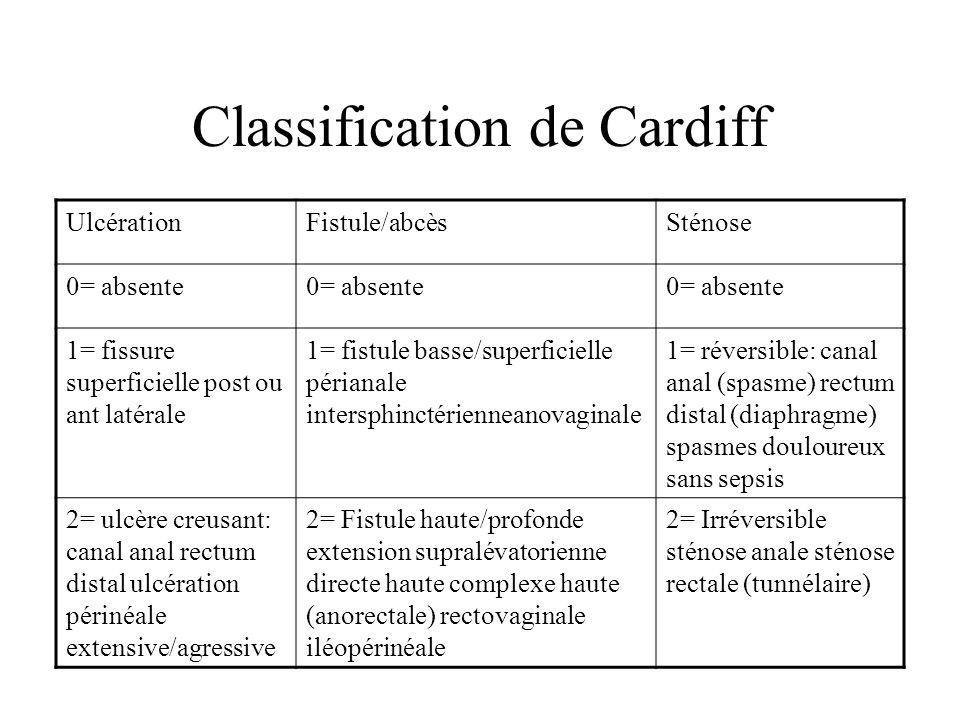 Classification de Cardiff UlcérationFistule/abcèsSténose 0= absente 1= fissure superficielle post ou ant latérale 1= fistule basse/superficielle péria