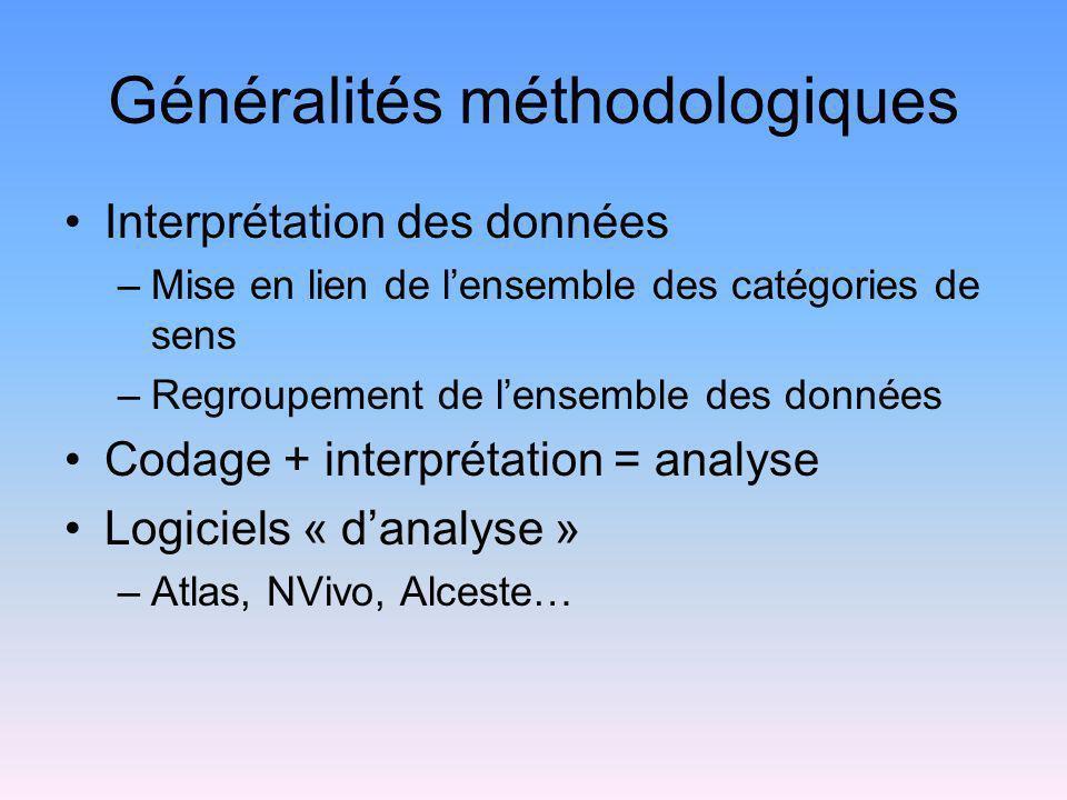 Généralités méthodologiques Interprétation des données –Mise en lien de lensemble des catégories de sens –Regroupement de lensemble des données Codage