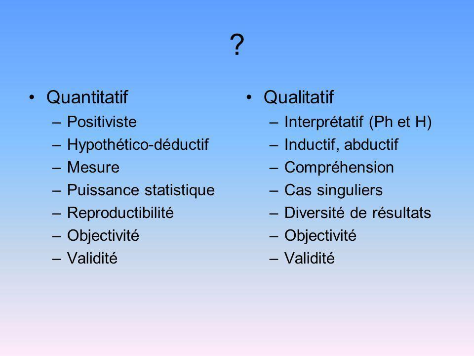 ? Quantitatif –Positiviste –Hypothético-déductif –Mesure –Puissance statistique –Reproductibilité –Objectivité –Validité Qualitatif –Interprétatif (Ph