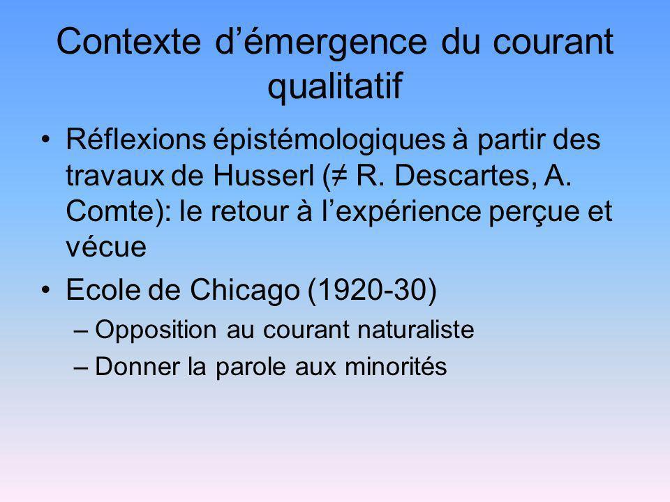 Contexte démergence du courant qualitatif Réflexions épistémologiques à partir des travaux de Husserl ( R. Descartes, A. Comte): le retour à lexpérien