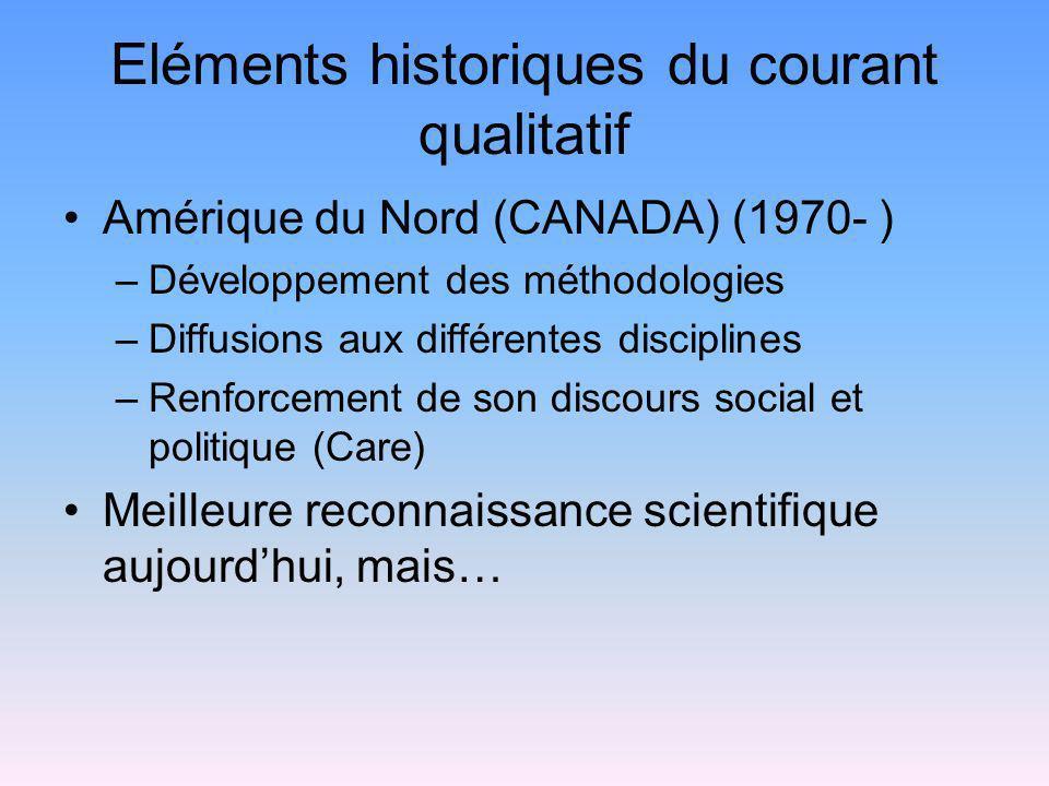 Eléments historiques du courant qualitatif Amérique du Nord (CANADA) (1970- ) –Développement des méthodologies –Diffusions aux différentes disciplines