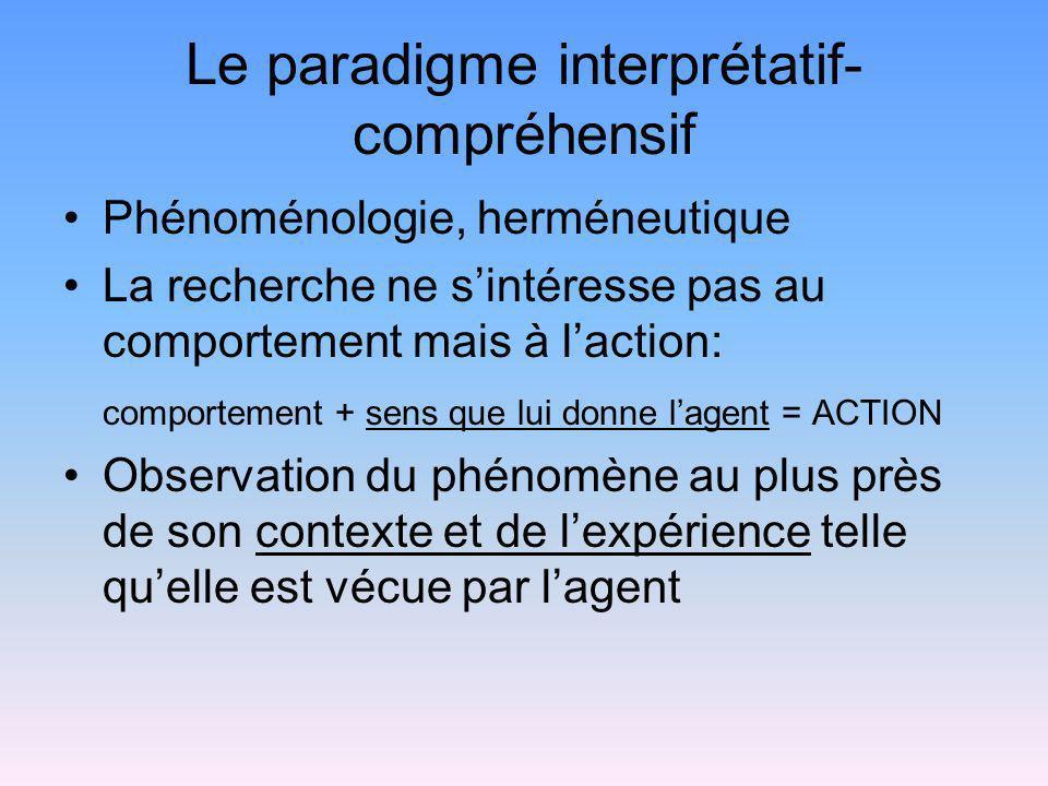 Le paradigme interprétatif- compréhensif Phénoménologie, herméneutique La recherche ne sintéresse pas au comportement mais à laction: comportement + s