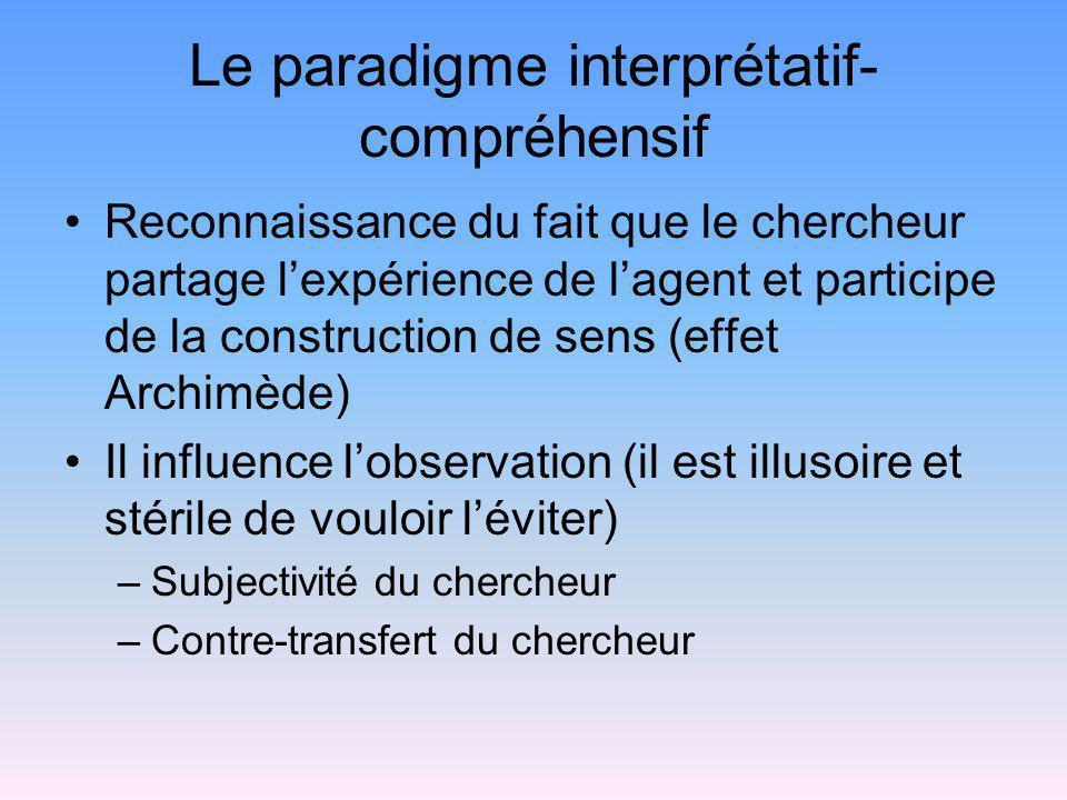 Le paradigme interprétatif- compréhensif La position subjective du chercheur: –Naïf –Décentré –Immergé –+/- participant –Vivant lexpérience –A lécoute de tout (carnet de terrain, croquis, enregistrements…)