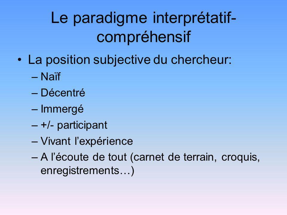 Le paradigme interprétatif- compréhensif La position subjective du chercheur: –Naïf –Décentré –Immergé –+/- participant –Vivant lexpérience –A lécoute
