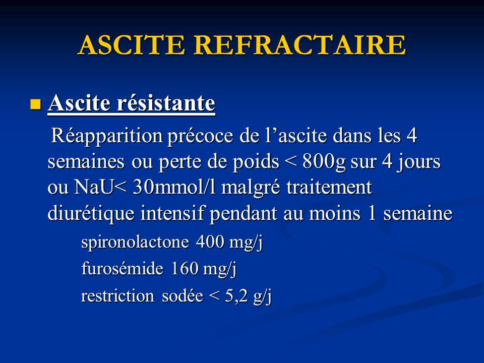 ASCITE REFRACTAIRE Ascite résistante Ascite résistante Réapparition précoce de lascite dans les 4 semaines ou perte de poids < 800g sur 4 jours ou NaU< 30mmol/l malgré traitement diurétique intensif pendant au moins 1 semaine Réapparition précoce de lascite dans les 4 semaines ou perte de poids < 800g sur 4 jours ou NaU< 30mmol/l malgré traitement diurétique intensif pendant au moins 1 semaine spironolactone 400 mg/j spironolactone 400 mg/j furosémide 160 mg/j furosémide 160 mg/j restriction sodée < 5,2 g/j restriction sodée < 5,2 g/j