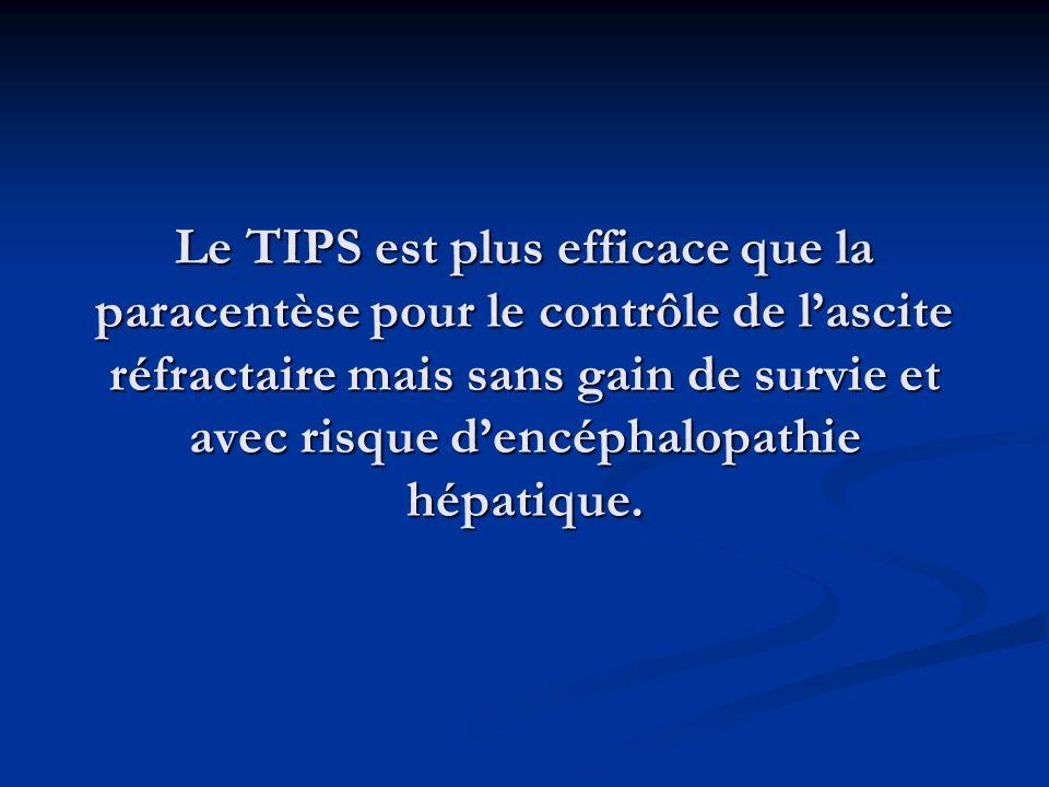 Le TIPS est plus efficace que la paracentèse pour le contrôle de lascite réfractaire mais sans gain de survie et avec risque dencéphalopathie hépatique.