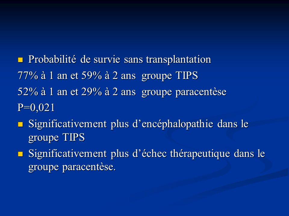Probabilité de survie sans transplantation Probabilité de survie sans transplantation 77% à 1 an et 59% à 2 ans groupe TIPS 52% à 1 an et 29% à 2 ans groupe paracentèse P=0,021 Significativement plus dencéphalopathie dans le groupe TIPS Significativement plus dencéphalopathie dans le groupe TIPS Significativement plus déchec thérapeutique dans le groupe paracentèse.