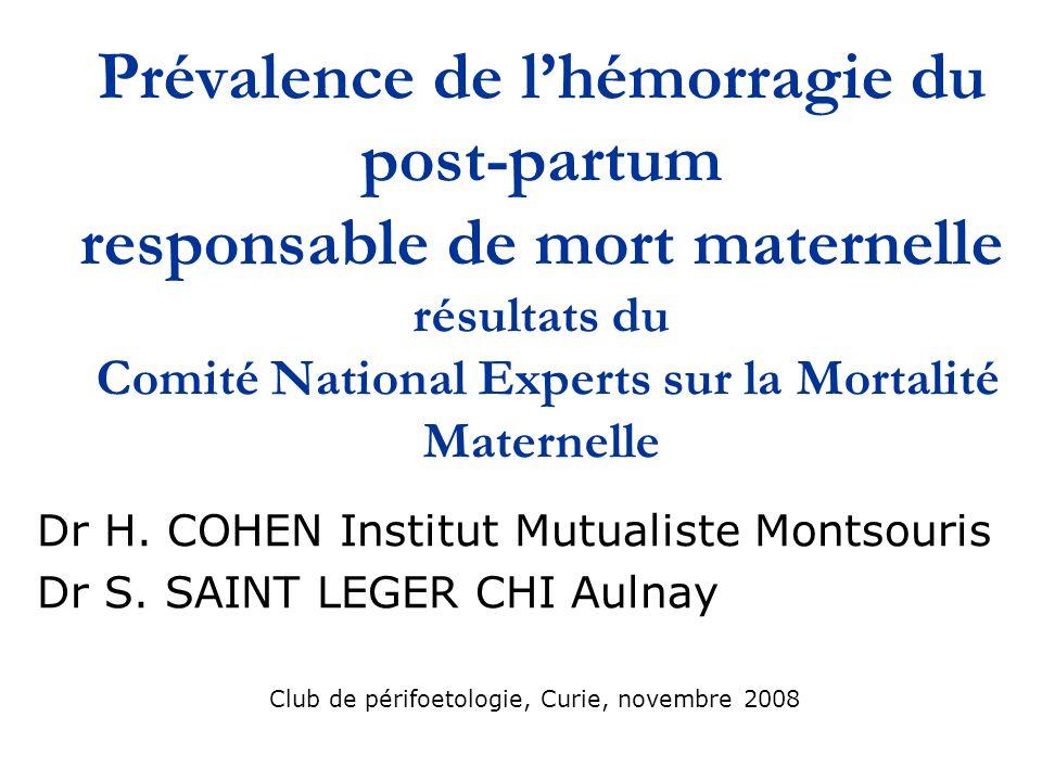 Prévalence de lhémorragie du post-partum responsable de mort maternelle résultats du Comité National Experts sur la Mortalité Maternelle Dr H.