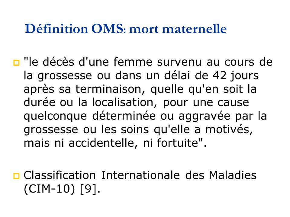 Causes des décès maternels 1996-1998 1999-2001 2002-2003 Effectifs % Effectifs % Effectifs % Causes DIRECTES 135 (77,1) 92 (65,2) 64 (64,5) Hémorragies 42 (24,0) 30 (21,3) 22 (22,2) Complications HTA 24 (13,7) 16 (11,3) 8 (8,0) Thromboembolismes 17 (9,7) 14 (9,9) 9 (9,1) Embolies amniotiques 24 (13,7) 10 (7,1) 13 (13,1) Infections 12 (6,9) 7 (5,0) 7 (7,0) Complications anesthésie 6 (3,4) 1 (0,7) 2 (2,0) Autres causes directes 10 (5,7) 14 (9,9) 3 (3,0) Causes INDIRECTES 40 (22,9) 49 (34,7) 35 (35,3) TOTAL 175 (100) 141 (100) 99 (100)