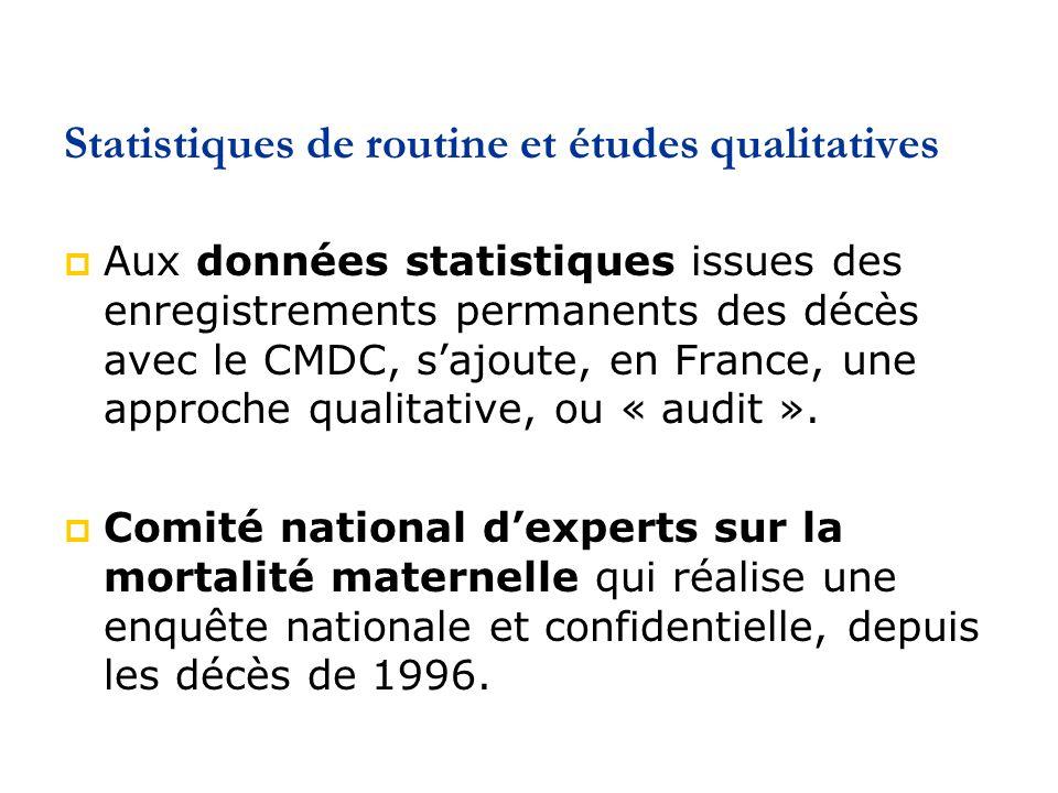 Statistiques de routine et études qualitatives Aux données statistiques issues des enregistrements permanents des décès avec le CMDC, sajoute, en France, une approche qualitative, ou « audit ».