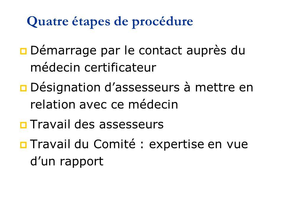 Quatre étapes de procédure Démarrage par le contact auprès du médecin certificateur Désignation dassesseurs à mettre en relation avec ce médecin Travail des assesseurs Travail du Comité : expertise en vue dun rapport