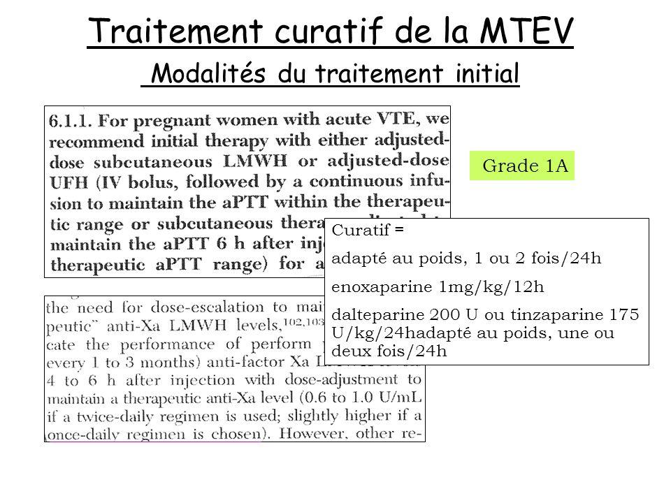 Traitement curatif de la MTEV Modalités du traitement initial Grade 1A Curatif = adapté au poids, 1 ou 2 fois/24h enoxaparine 1mg/kg/12h dalteparine 2