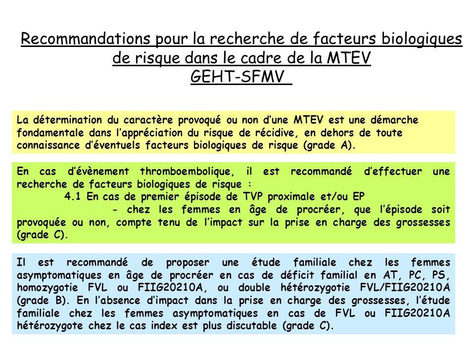 Recommandations pour la recherche de facteurs biologiques de risque dans le cadre de la MTEV GEHT-SFMV Il est recommandé de proposer une étude familia