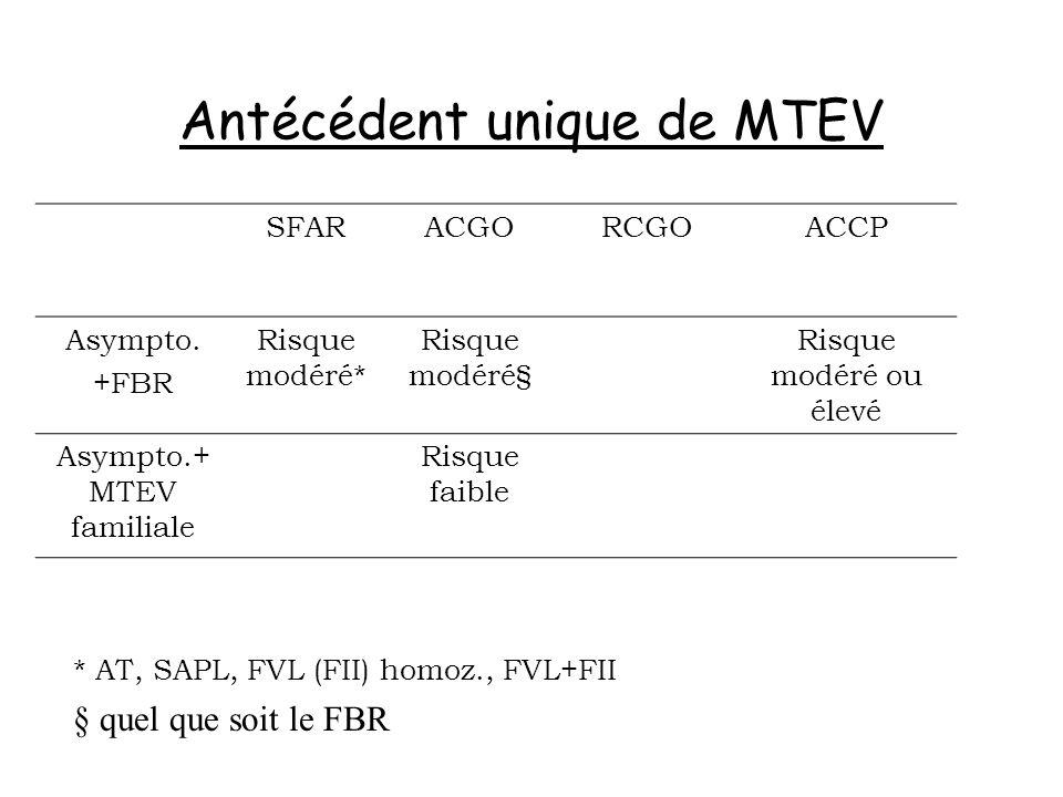 Antécédent unique de MTEV SFARACGORCGOACCP Asympto. +FBR Risque modéré* Risque modéré§ Risque modéré ou élevé Asympto.+ MTEV familiale Risque faible *