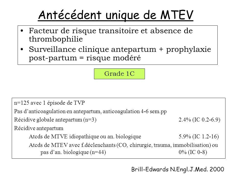 Antécédent unique de MTEV Grade 1C Facteur de risque transitoire et absence de thrombophilie Surveillance clinique antepartum + prophylaxie post-partu