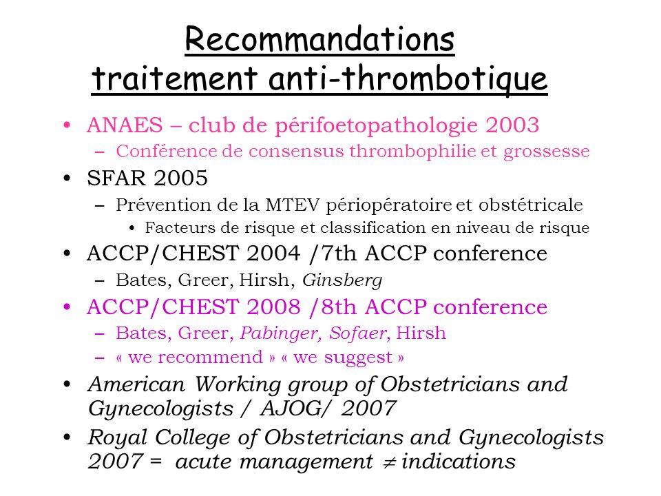 Recommandations traitement anti-thrombotique ANAES – club de périfoetopathologie 2003 –Conférence de consensus thrombophilie et grossesse SFAR 2005 –P