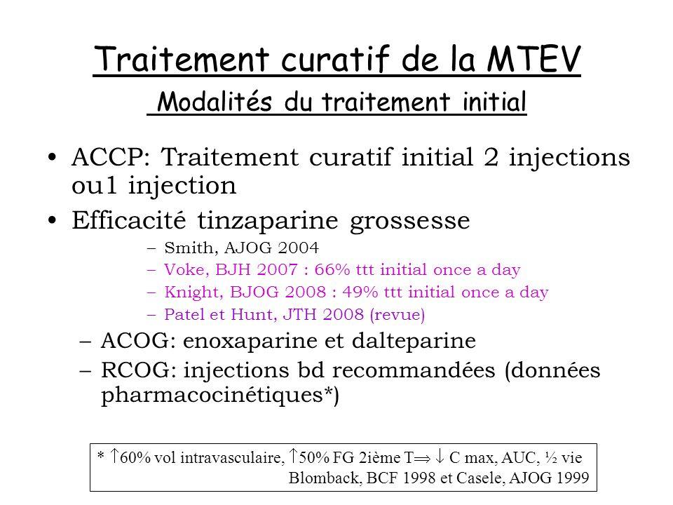 Traitement curatif de la MTEV Modalités du traitement initial ACCP: Traitement curatif initial 2 injections ou1 injection Efficacité tinzaparine gross