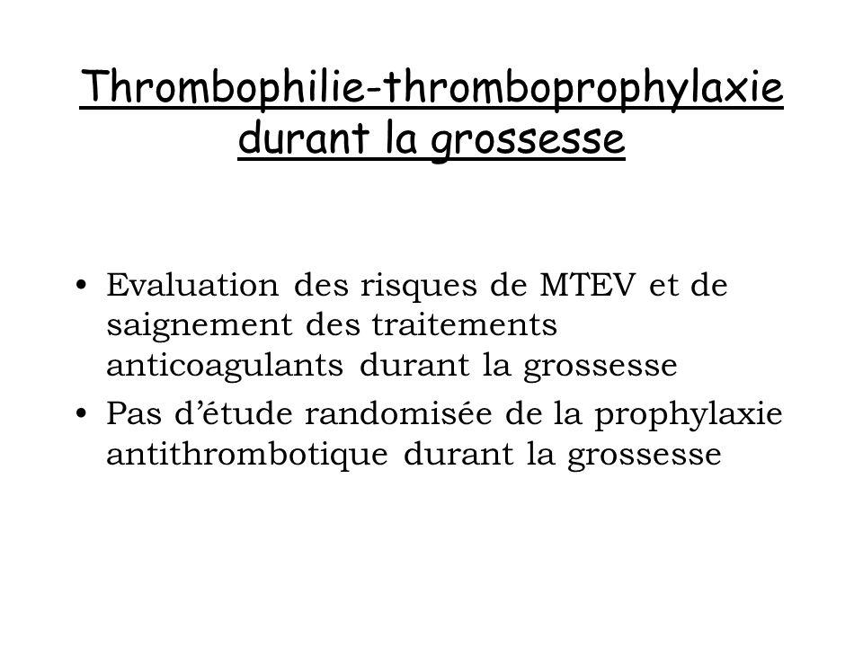 Thrombophilie-thromboprophylaxie durant la grossesse Evaluation des risques de MTEV et de saignement des traitements anticoagulants durant la grossess