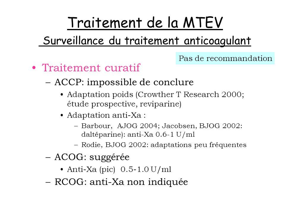 Traitement de la MTEV Surveillance du traitement anticoagulant Traitement curatif –ACCP: impossible de conclure Adaptation poids (Crowther T Research