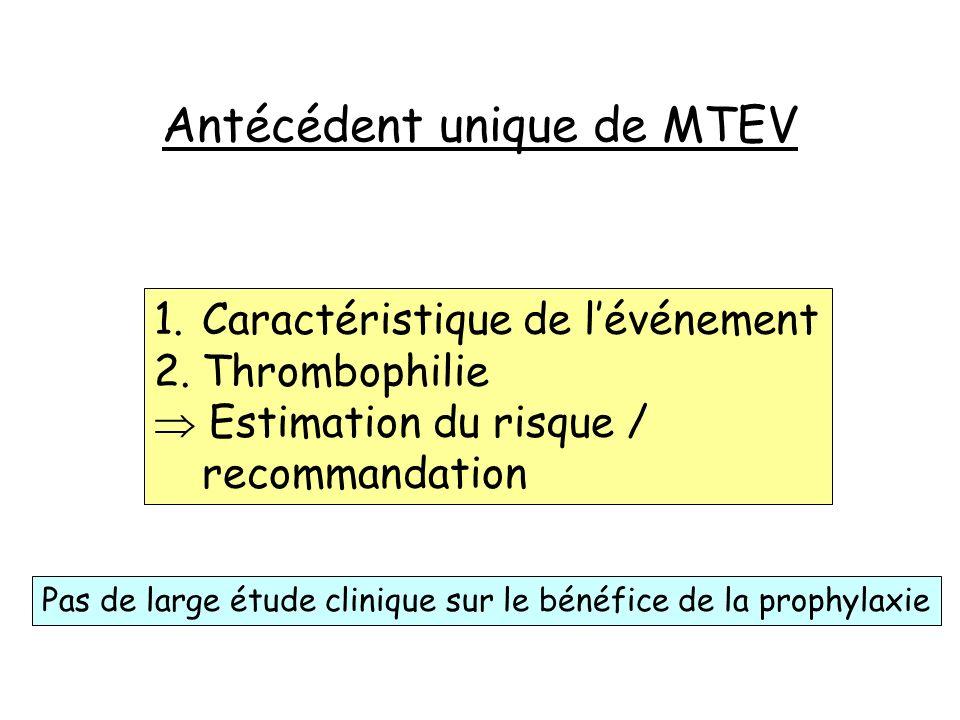 Antécédent unique de MTEV 1.Caractéristique de lévénement 2.Thrombophilie Estimation du risque / recommandation Pas de large étude clinique sur le bén