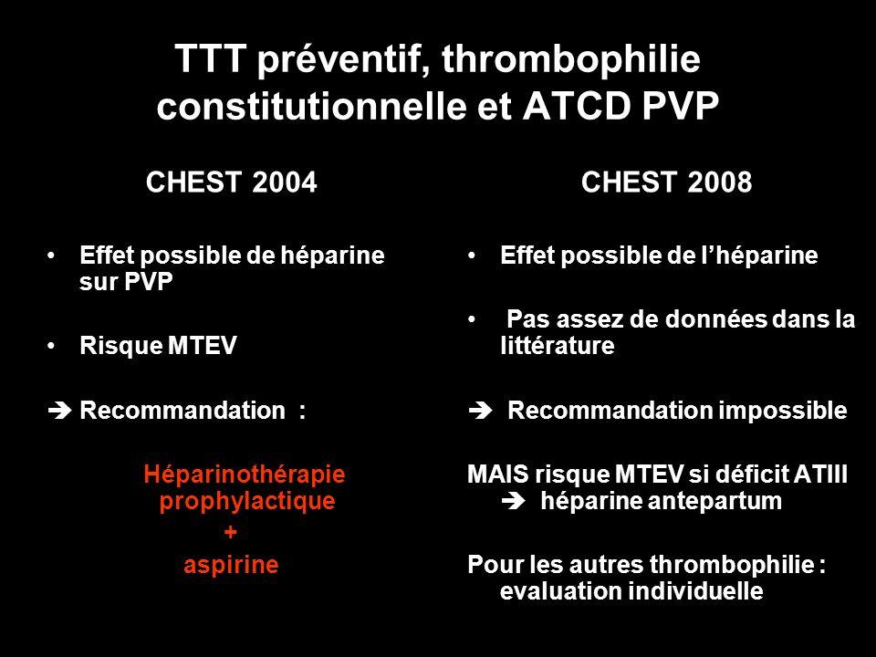 TTT préventif, thrombophilie constitutionnelle et ATCD PVP CHEST 2008 Effet possible de lhéparine Pas assez de données dans la littérature Recommandat