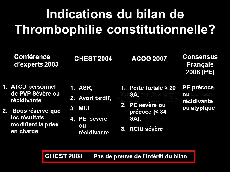 Indications du bilan de Thrombophilie constitutionnelle? Conférence dexperts 2003 1.ATCD personnel de PVP Sévère ou récidivante 2. Sous réserve que le