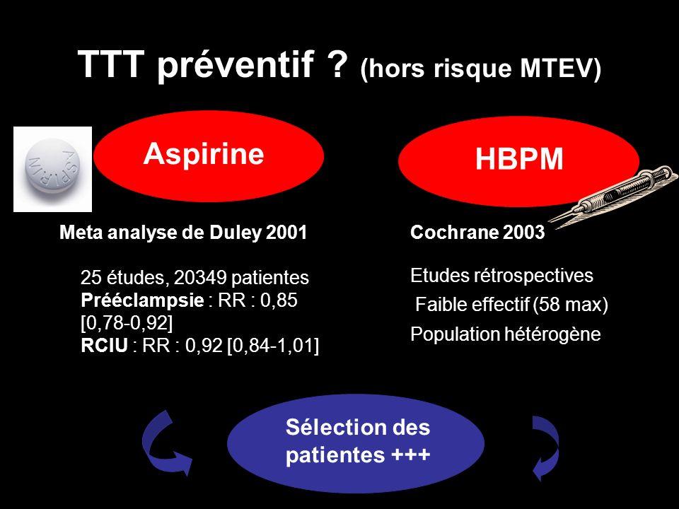 TTT préventif ? (hors risque MTEV) Aspirine HBPM Meta analyse de Duley 2001 25 études, 20349 patientes Prééclampsie : RR : 0,85 [0,78-0,92] RCIU : RR